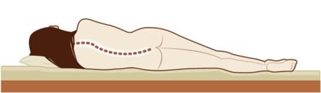 Mejor colchón para dolencias de espalda